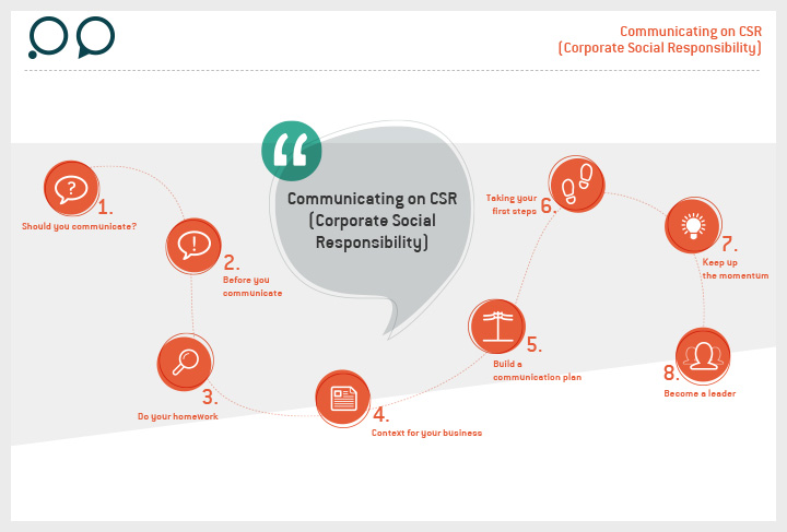 CSR Communication